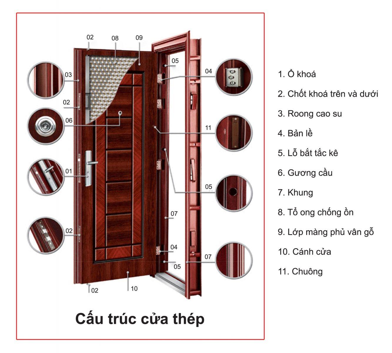 cau_tao_cua_thep_van_go