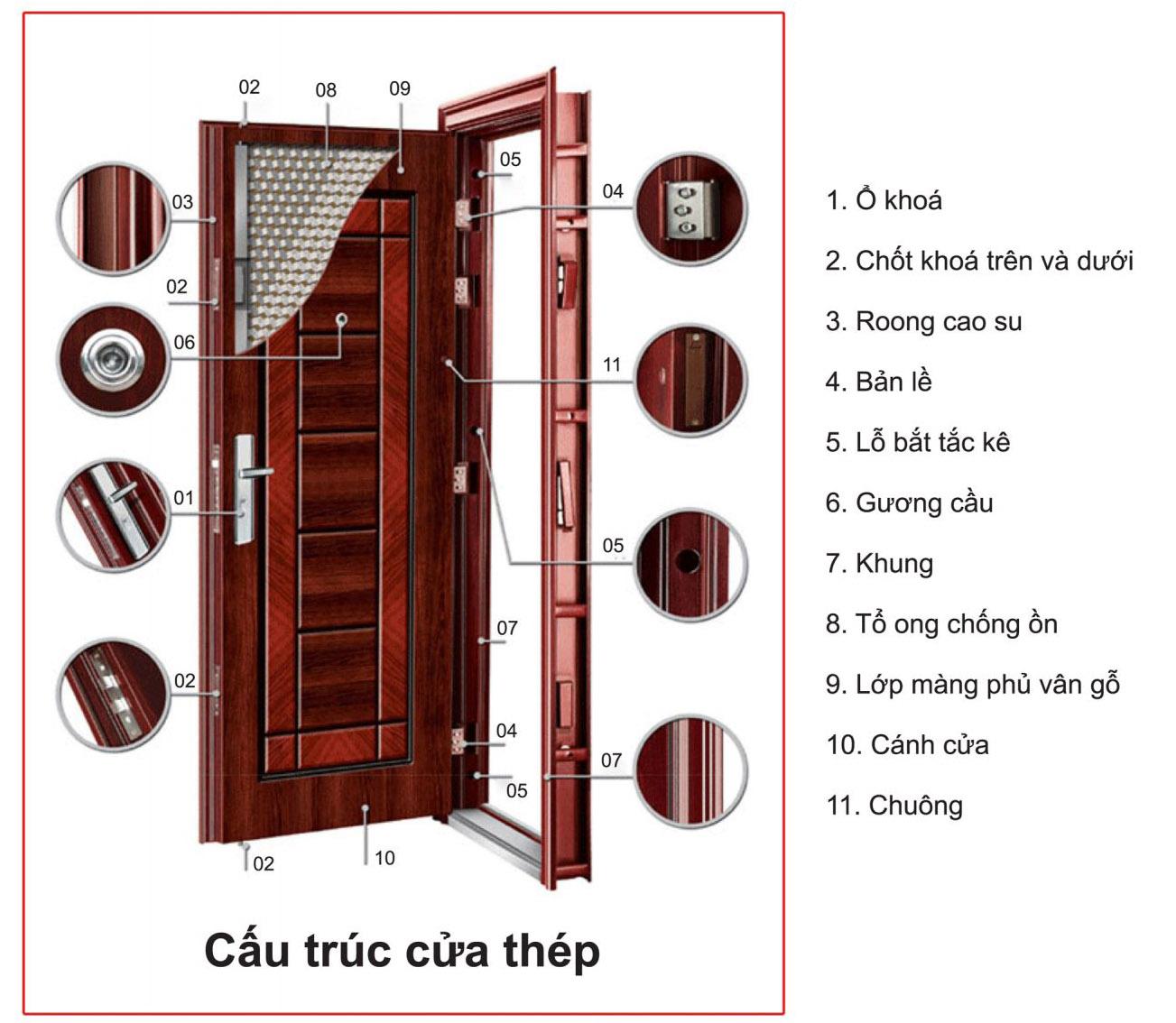 tinh_uu_viet_cua_loi_thep_van_go